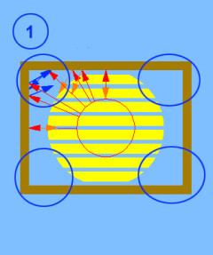 croquis flux de chaleur section rectangulaire La Ruche Ronde