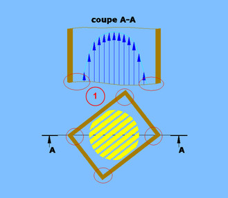 croquis circulation d'air section rectangulaire La Ruche Ronde