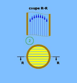 croquis circulation d'air section cylindrique La Ruche Ronde
